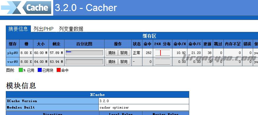 PHP安装Xcache加速模块插图